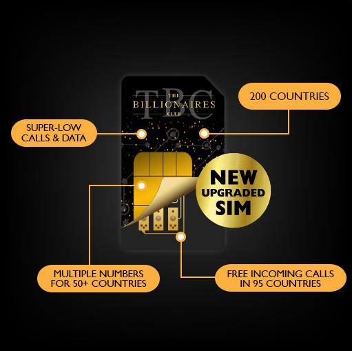 world phone sim details